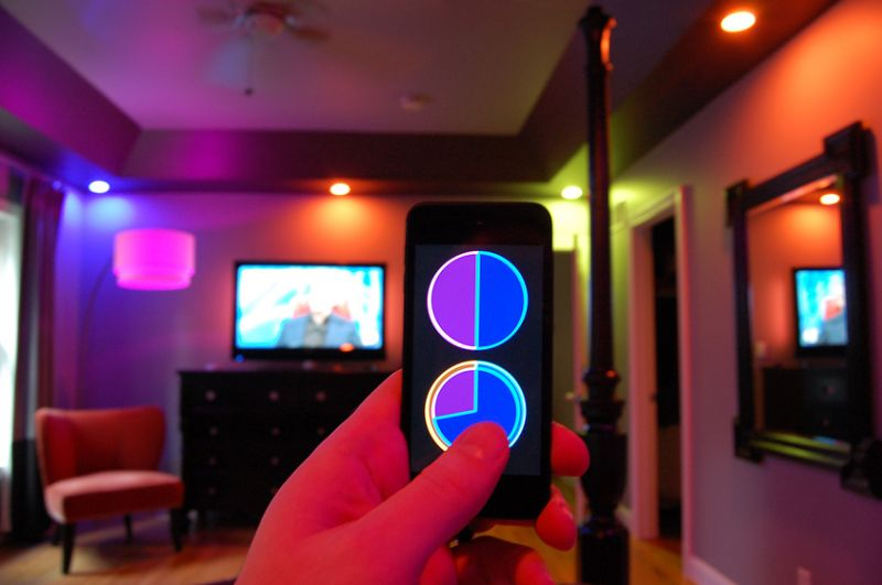 Philips Hue Lights guide